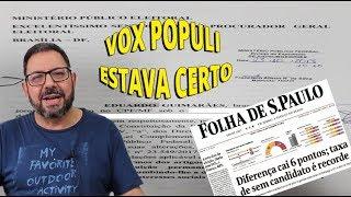 Datafolha segue Vox Populi e mostra virada de Haddad