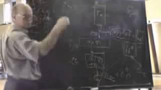 видео Физиология спорта