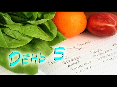 дневник правильного питания