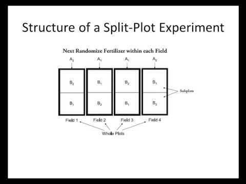minitab 16 tutorial no 1 split plot doe part i theory