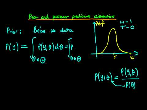 26 - Prior and posterior predictive distributions - an introduction
