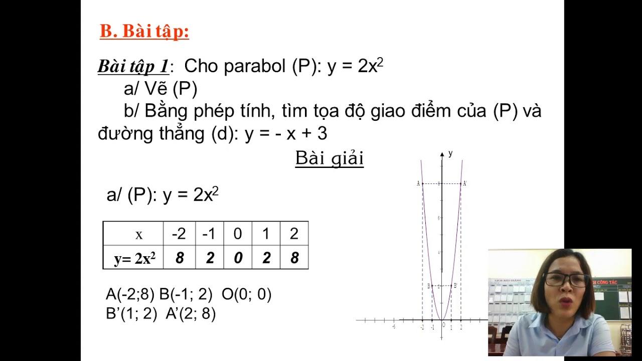 Cô Thanh Hồng: Vị trí tương đối của Parabol (P) và đường thẳng (d)