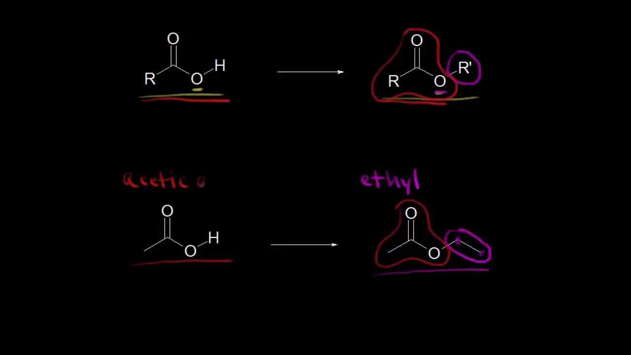 Nomenclature and properties of esters