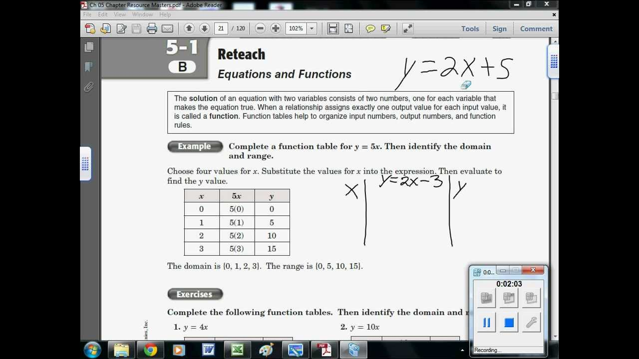 Input And Output Math Worksheets functions math worksheets – Function Table Worksheets