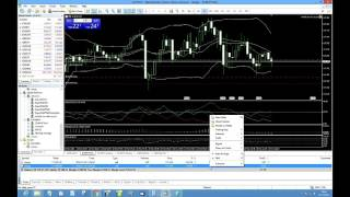 Forex trading - Using EA robot to trigger