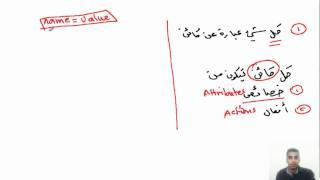 جافا JAVA : مفهوم الخصائص Attributes في البرمجة