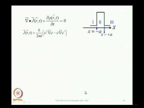 Mod-01 Lec-30 Atomic Probes - Time reversal symmetry