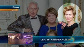 видео ЖК Стрешнево - официальный сайт ????,  цены от застройщика, квартиры в новостройке