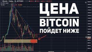 Это еще не дно, цена за Bitcoin будет ниже.