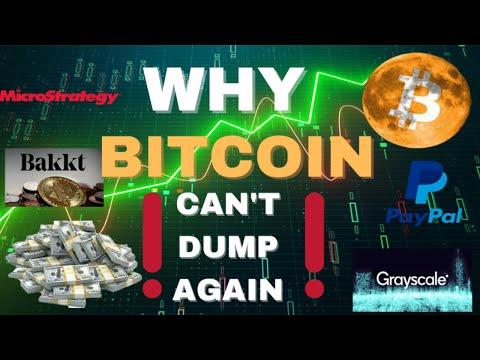 urgent!-why-bitcoin-cannot-dump-again---$50,000!