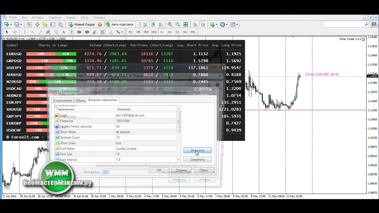 Индикатор forex insider стратегия торговли рейтинг vps для форекс