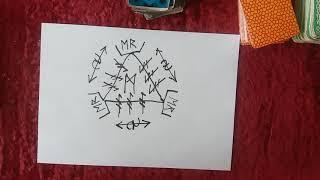 """Руническая магия, урок  по ставу вызова """"Смерч"""" разъяснения"""