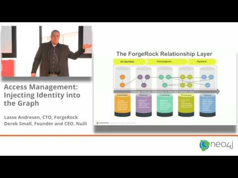 Back-To-The-Future: Contextual Identity and Access Management (Video)