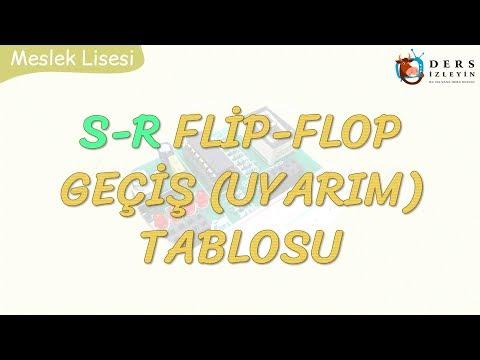 S-R FLİP-FLOP GEÇİŞ TABLOSU