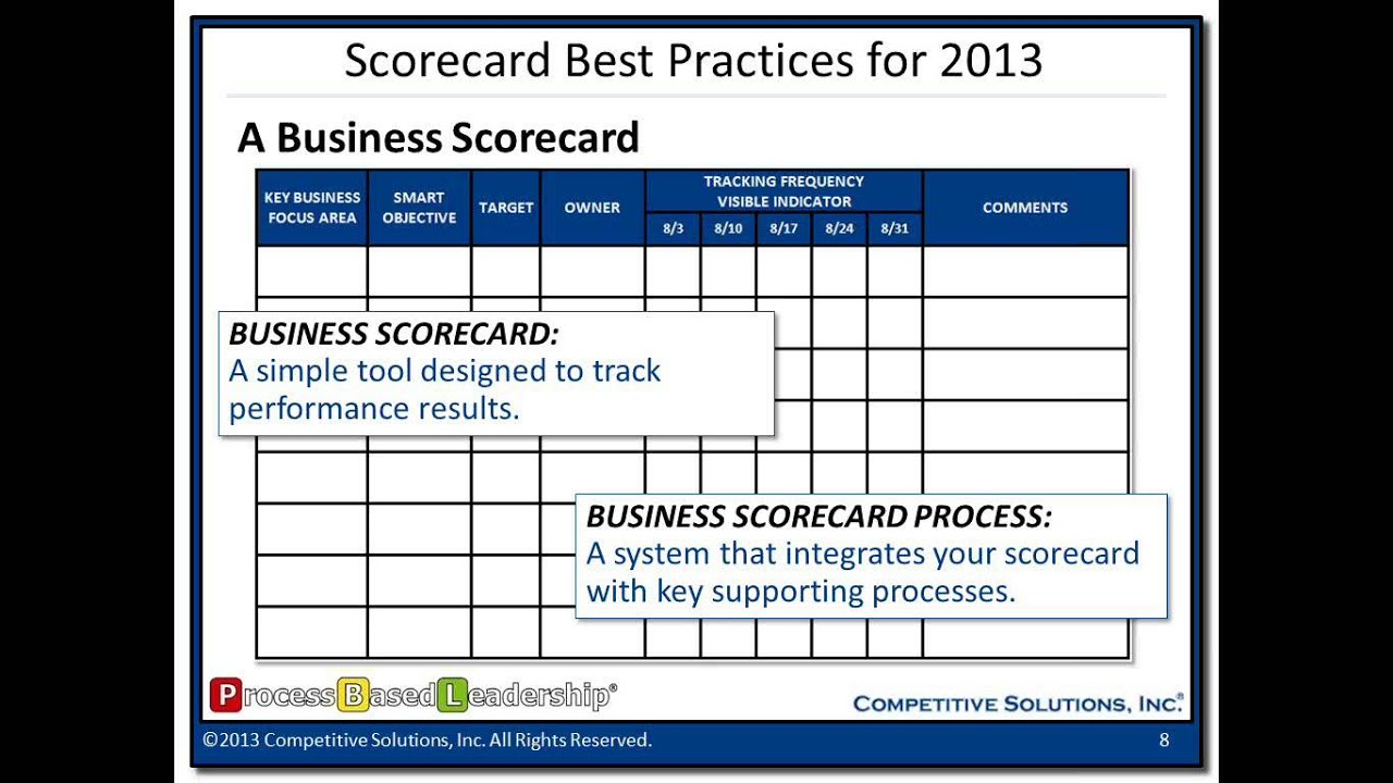 Business Scorecard Best Practices for a Successful 2013 - YouTube