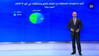 %25 ارتفاع فاتورة المملكة من المستوردات النفطية في 5 اشهر - (24-7-2018)