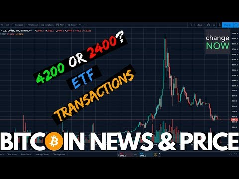 BTC Price Analysis, Transaction Volume and Bitcoin Vaneck ET