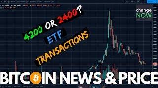 BTC Price Analysis, Transaction Volume and Bitcoin Vaneck ETF
