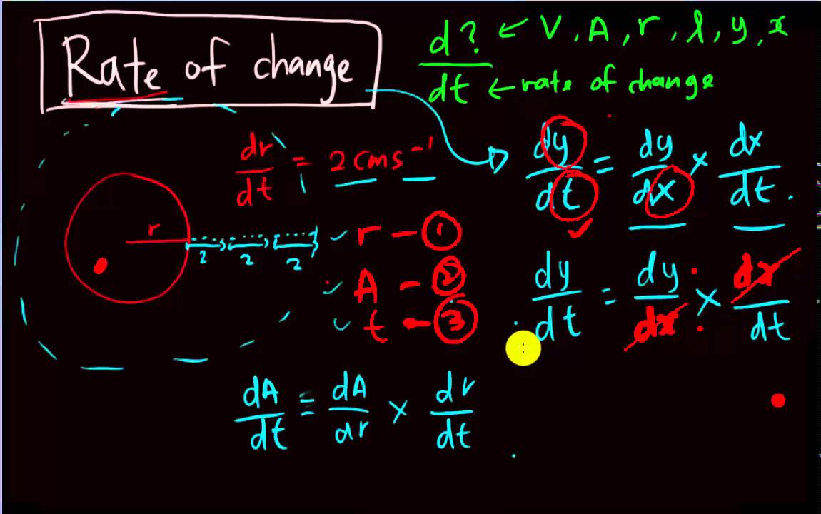 Add Math - Differentiation - Introduction of rate of change - YouTube