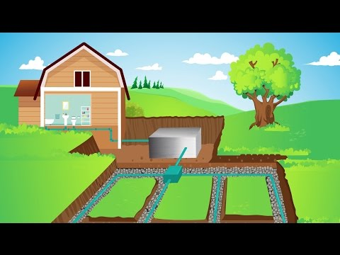 Help With Septic Tank Problems - Croft Drainage Solutions