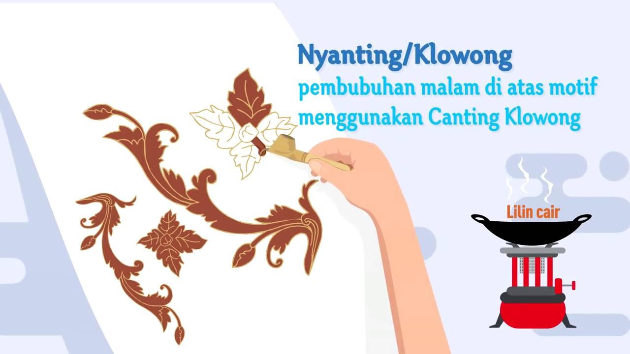 45 Motif Batik Tradisional Dan Penjelasannya Di Nusantara
