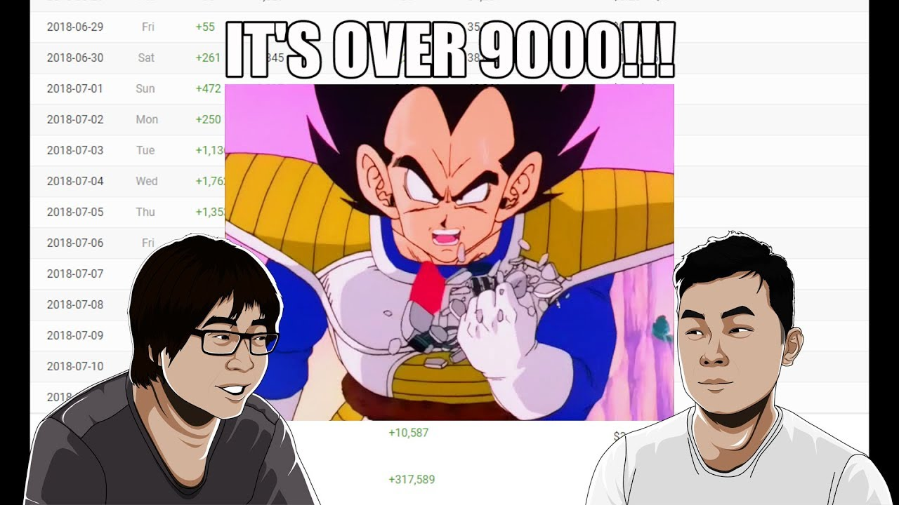 Subscriber Count is Over 9000!!! - What's Next?