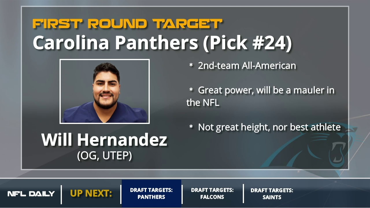 panthers-5-potential-draft-picks-for-carolina-in-the-1st-round-of-the-2018-nfl-draft