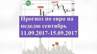 Прогноз по евро на неделю сентябрь 11.09.2017-15.09.2017. Какой тренд откажется более значимым?
