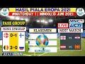 Hasil Piala Eropa 2021 Tadi Malam | Belgia vs Russia | Klasemen Euro 2021 | Jadwal Live Rcti