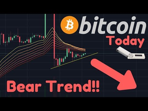 Bitcoin FALLING More?? | Localbitcoins.com Website Traffic Analyzed | Coinomi WARNING!!!