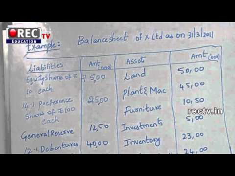 CA IPCC GROUP 1 ACCOUNTS AMALGAMATION LECTURE II IPC CLASS  PART 1