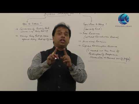 Bonus Shares full lecture by CMA Chiranjib Das