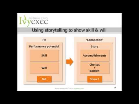 Ivy Exec Webinar: Marketing Yourself - How To Make Employers Take Notice