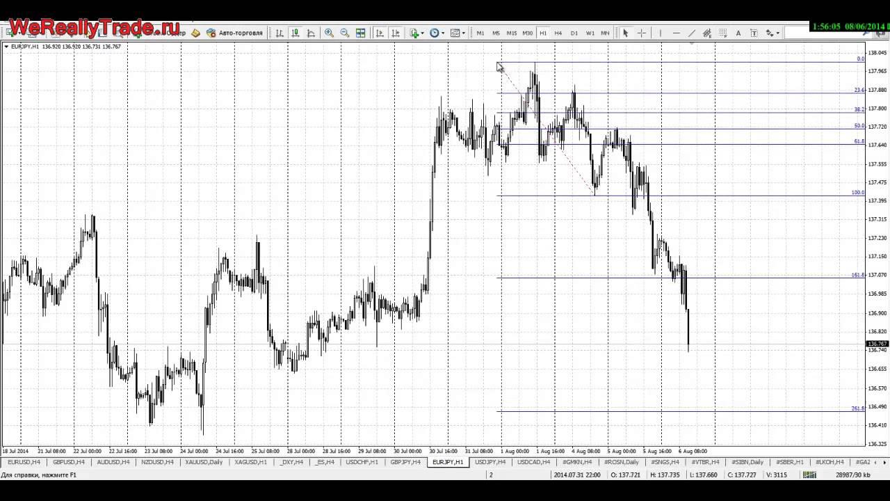 Форекс уроки скачать торговля по vsa на форекс