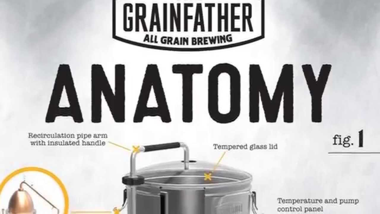 The Grainfather - All in One All Grain Brewing System - Anatomy ...