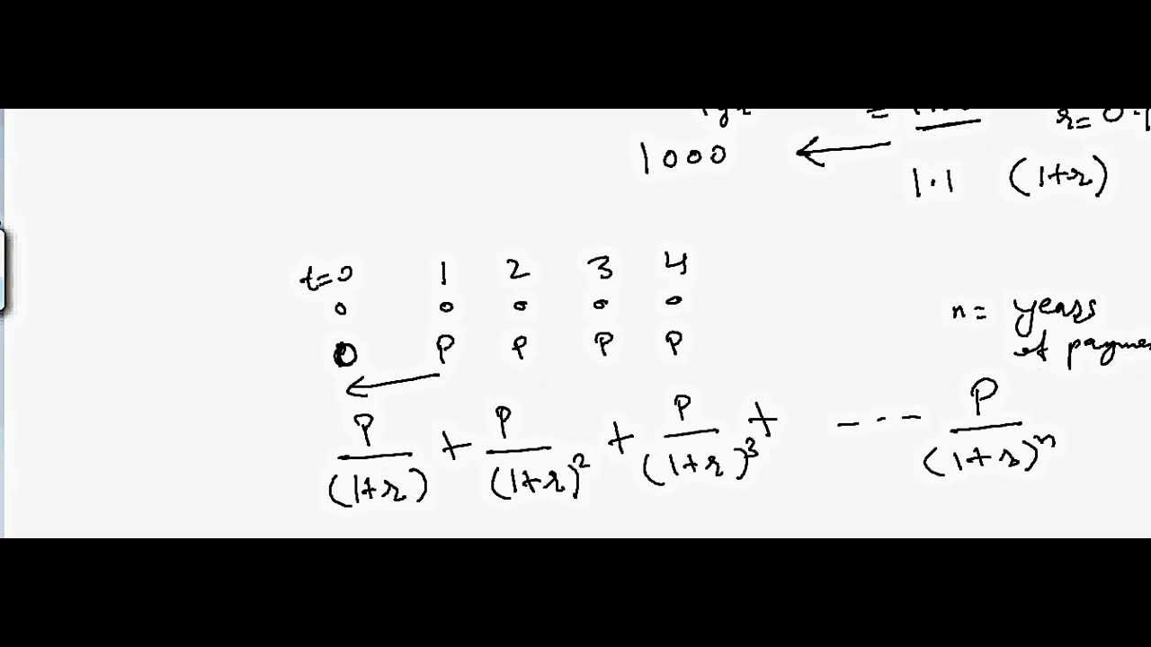 Annuity For Dummies Concept And Calculations Youtube