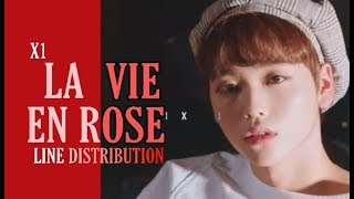How would X1 sing LA VIE EN ROSE by IZ*ONE