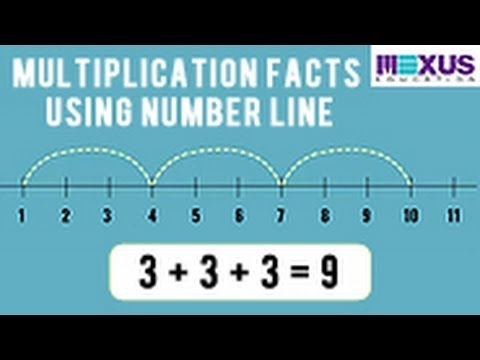 learn multiplication facts using number line youtube. Black Bedroom Furniture Sets. Home Design Ideas