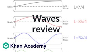 AP Physics 1 review of Waves and Harmonic motion | Physics | Khan Academy