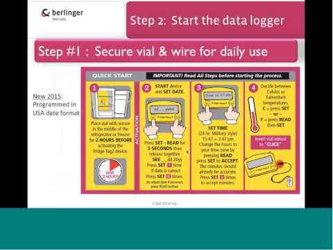 Ask the Expert Digital Data Loggers