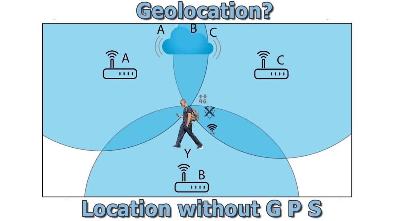 Geolocation using ESP8266   Location without GPS Module