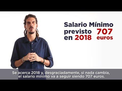 Bloqueo de la Ley de Salario Mínimo. Alberto Rodríguez.