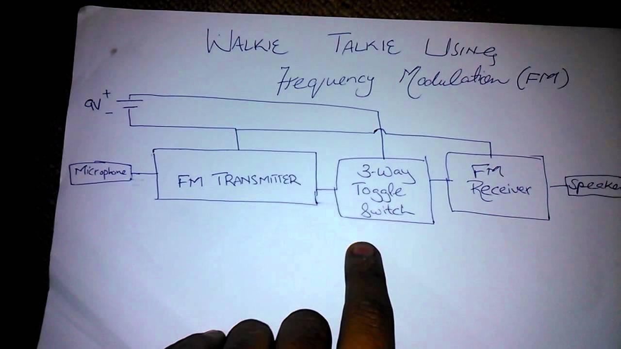 Introduction to block diagram of walkie talkie using fm part 15 introduction to block diagram of walkie talkie using fm part 15 bsee01123061bsee01123016 ccuart Images