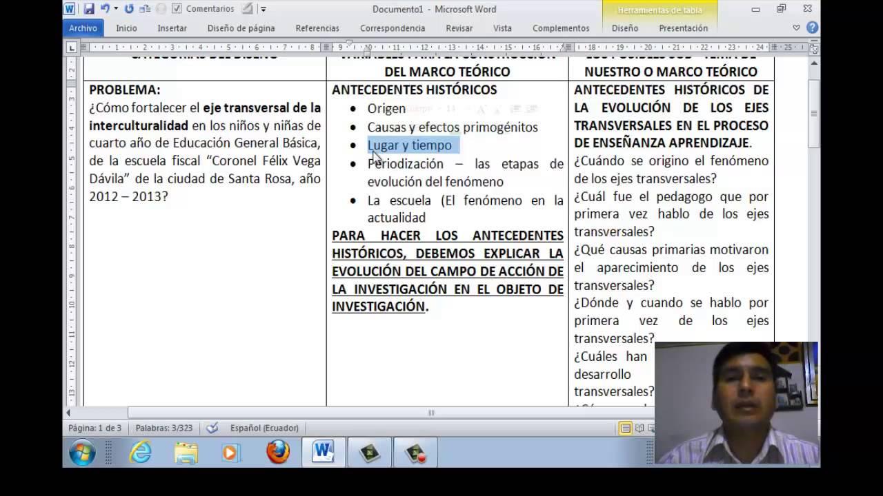 GUIA PARA ELABORAR MARCO TEÓRICO - YouTube