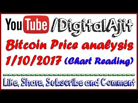 Bitcoin price analysis 1 october 2017 and Simple Chart Reading