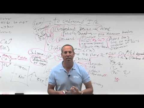 Internal Control: Class Questions - Review 1