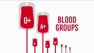 Blood facts and donation statistics
