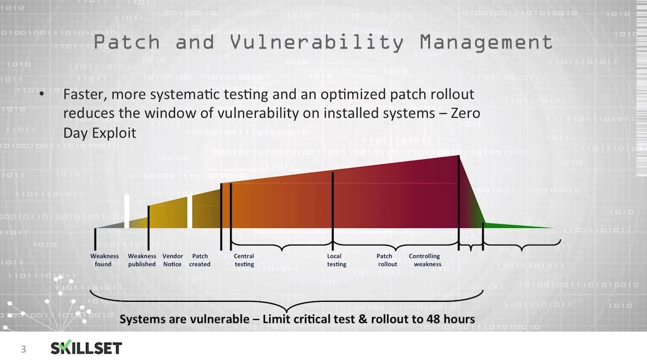 patch management cissp by skillset com patch management cissp by skillset com