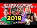 10 Youtuber Dengan Subscriber & Penghasilan Terbanyak di Indonesia 2019
