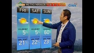 UB: Weather update as of 6:08 a.m. (February 8, 2019)